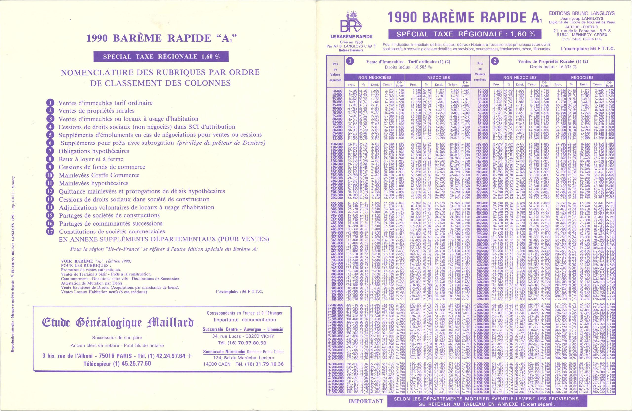 B A1 1990